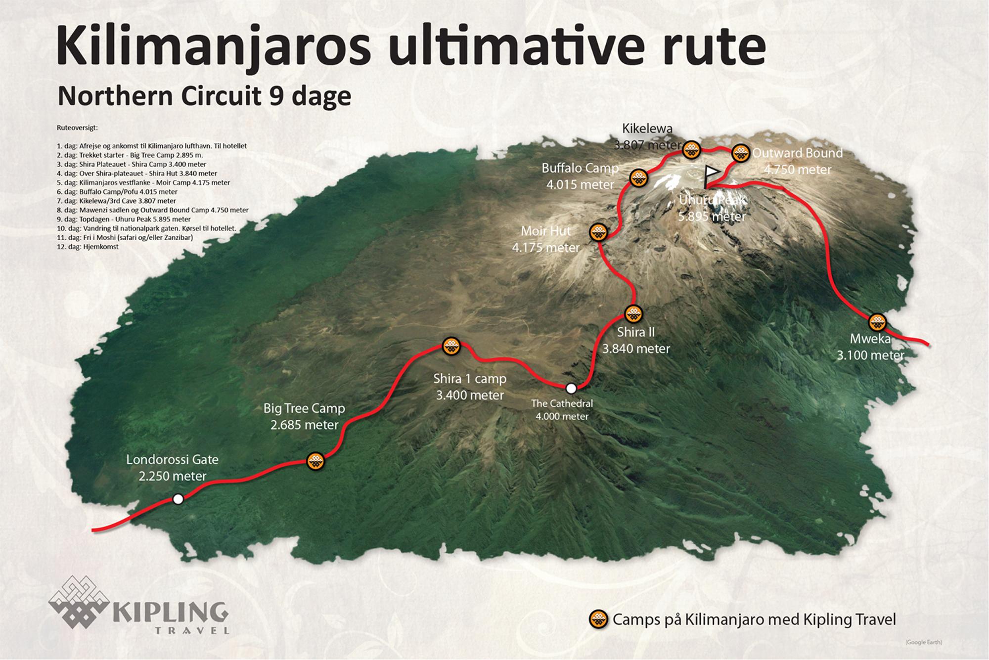 Kilimanjaro Norther Circuit